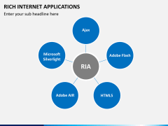 Rich internet applications PPT slide 5