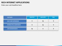 Rich internet applications PPT slide 8