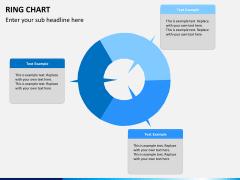 Ring chart PPT slide 1