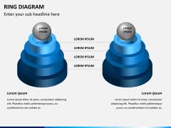Ring diagram PPT slide 7