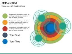 Ripple effect PPT slide 11