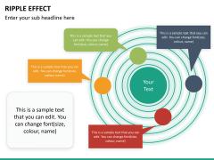 Ripple effect PPT slide 20