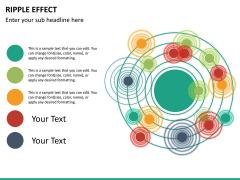 Ripple effect PPT slide 12