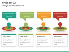 Ripple effect PPT slide 13