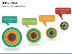 Ripple effect PPT slide 15