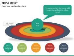 Ripple effect PPT slide 16
