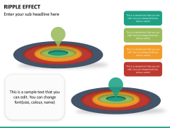 Ripple effect PPT slide 18