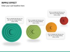 Ripple effect PPT slide 19