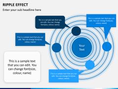 Ripple effect PPT slide 10