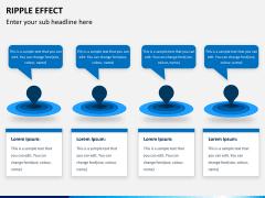 Ripple effect PPT slide 3
