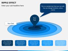 Ripple effect PPT slide 4
