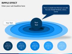 Ripple effect PPT slide 6