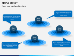 Ripple effect PPT slide 7