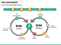 Risk assessment PPT slide 14