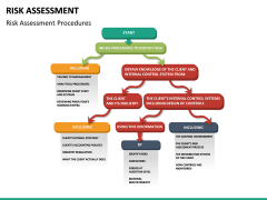 Risk assessment PPT slide 16