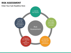 Risk assessment PPT slide 20