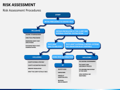 Risk assessment PPT slide 5