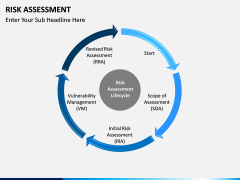 Risk assessment PPT slide 6