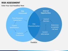 Risk assessment PPT slide 7