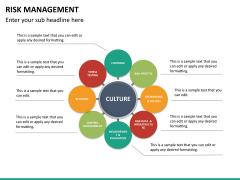 Risk management PPT slide 31