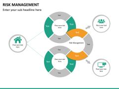 Risk management PPT slide 32