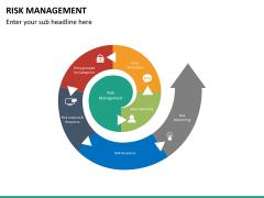 Risk management PPT slide 34