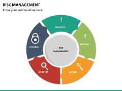 Risk management PPT slide 22