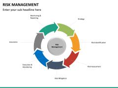 Risk management PPT slide 40