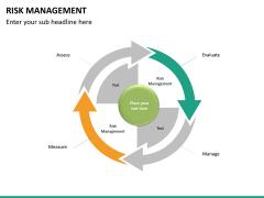 Risk management PPT slide 27