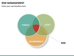 Risk management PPT slide 29