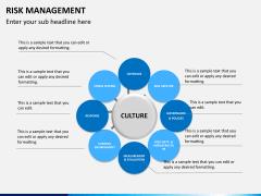 Risk management PPT slide 11