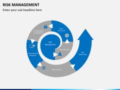 Risk management PPT slide 14