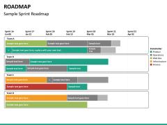 Roadmap bundle PPT slide 88
