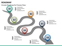 Roadmap PPT slide 33