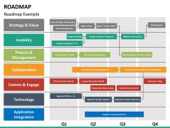 Roadmap bundle PPT slide 91