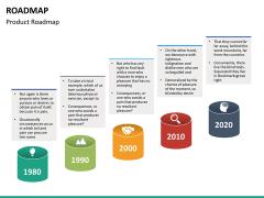 Roadmap PPT slide 35