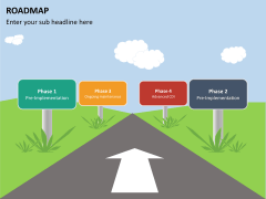 Roadmap bundle PPT slide 93