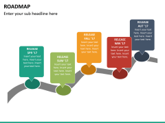 Roadmap bundle PPT slide 95