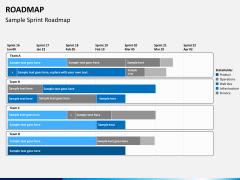 Roadmap bundle PPT slide 13