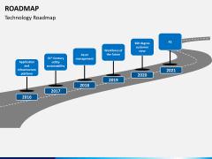 Roadmap PPT slide 14
