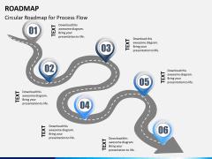 Roadmap PPT slide 15