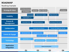 Roadmap bundle PPT slide 16