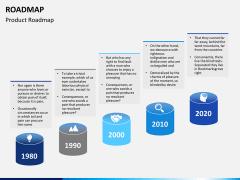 Roadmap bundle PPT slide 17