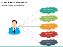 Roles and responsibilities PPT slide 15