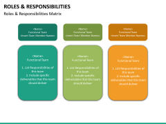 Roles and responsibilities PPT slide 21