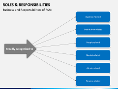 Roles and responsibilities PPT slide 11