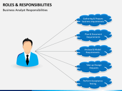 Roles and responsibilities PPT slide 3