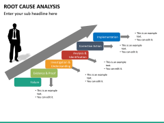 Root cause analysis PPT slide 5