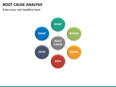 Root cause analysis PPT slide 7