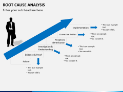 Root cause analysis PPT slide 1